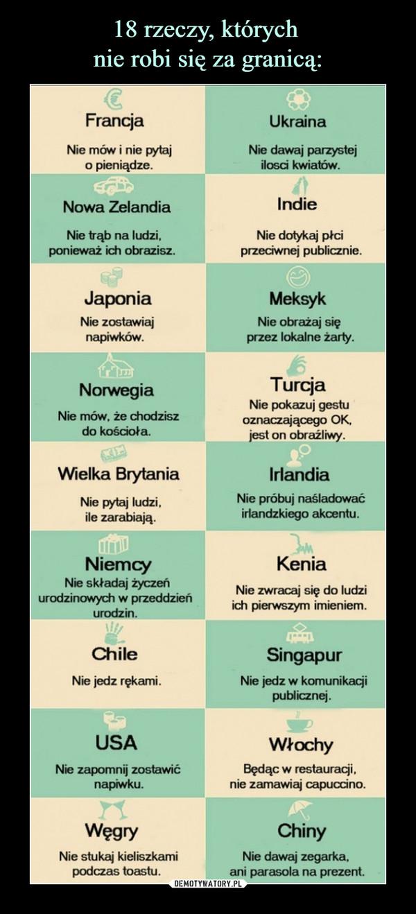 """–  Francja Nie mów i nie pytaj o pieniądze. Nowa Zelandia Nie trąb na ludzi, ponieważ idi obrazisz. Japonia Nie zostawiaj Norwegia Nie mów. że do kościoła. Wielka Brytania Nie pytaj ludzi, ile zarabiają. Niemô.t Nie składaj życzeń urodzino"""".tch w przeddzień urodzin. Chile Nie jedz rękami. USA Nie zapomnij zostawić Ukraina Nie dawaj parzystej ilosci kwiatów. Indie Nie dotykaj płci przeawnej publicznie. Meksyk Nie obrażaj się przez lokalne żarły. Turcja Nie pokazuj gestu oznaczającego OK. jest on obraźliwy. Irlandia Nie próbuj naśladować irlandzkiego akcentu. Kenia Nie zwracaj się do ludzi ich pierwszyrn imieniem. Singapur Nie jedz w komunikacji publicznej. Włochy Będąc w restauraši, napiwku. nie zamawiaj -1 Węgry Nie stukaj kieliszkami podczas toastu. Chiny Nie dawaj zegarka, ani parasola na prezent."""