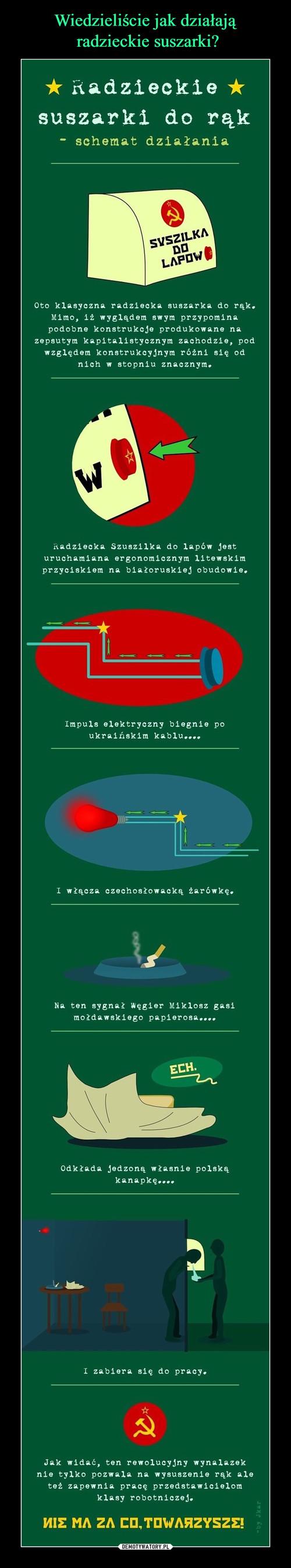 Wiedzieliście jak działają  radzieckie suszarki?