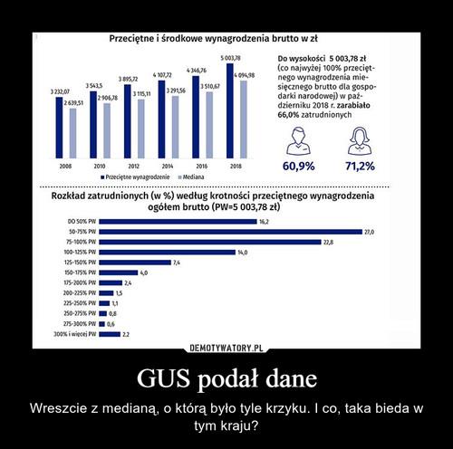 GUS podał dane