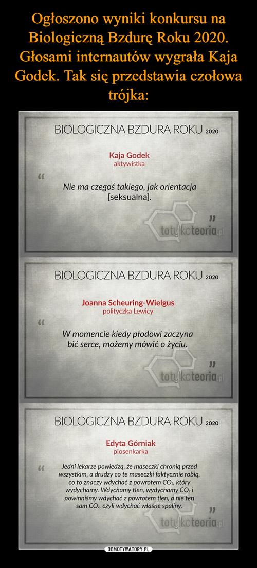 Ogłoszono wyniki konkursu na Biologiczną Bzdurę Roku 2020. Głosami internautów wygrała Kaja Godek. Tak się przedstawia czołowa trójka: