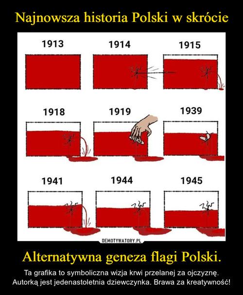 Najnowsza historia Polski w skrócie Alternatywna geneza flagi Polski.