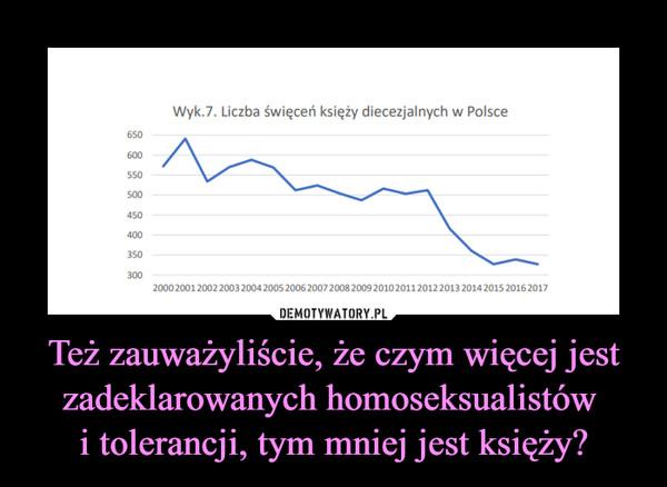 Też zauważyliście, że czym więcej jest zadeklarowanych homoseksualistów i tolerancji, tym mniej jest księży? –