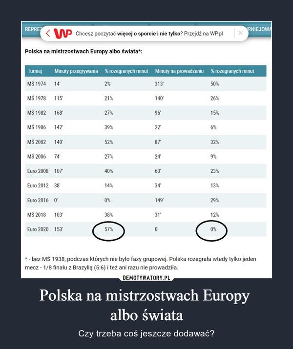 Polska na mistrzostwach Europy albo świata – Czy trzeba coś jeszcze dodawać?