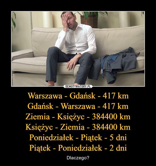 Warszawa - Gdańsk - 417 km Gdańsk - Warszawa - 417 km Ziemia - Księżyc - 384400 km Księżyc - Ziemia - 384400 km Poniedziałek - Piątek - 5 dni Piątek - Poniedziałek - 2 dni