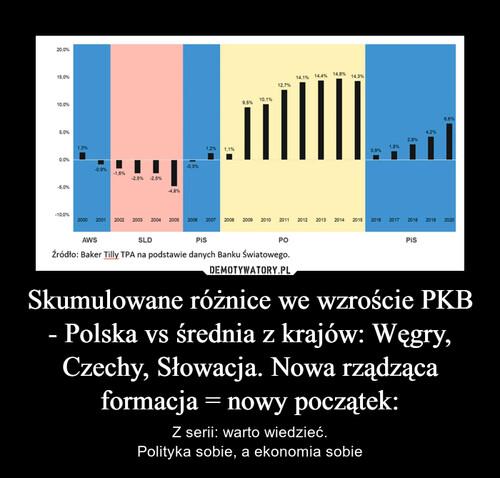 Skumulowane różnice we wzroście PKB - Polska vs średnia z krajów: Węgry, Czechy, Słowacja. Nowa rządząca formacja = nowy początek: