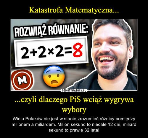 Katastrofa Matematyczna... ...czyli dlaczego PiS wciąż wygrywa wybory